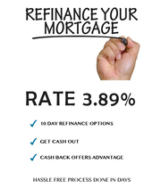 Thinking of Refinancing Home Loan? Call Us Now